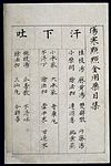 C14 Chinese medication chart; Sweating, emesis and purgation Wellcome L0039600.jpg
