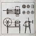 Carpentry; an automatic lathe in plan and elevations, with e Wellcome V0023913.jpg