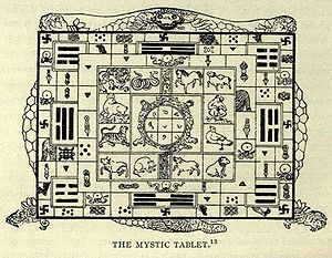 "Bagua - A Tibetan ""Mystic Tablet"" containing the Eight Trigrams on top of a large tortoise (presumably, alluding to  the animal that presented them to Fu Xi), along with the 12 signs of Chinese zodiac, and a smaller tortoise carrying the Lo Shu Square on its shell"