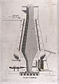 Chemical engineering; detailed section of a blast furnace de Wellcome V0024504.jpg