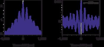 Scaled correlation - Wikipedia
