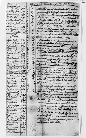 Culper Ring - A page from the Culper Ring's code book, with noteworthy people and place names listed side-by-side with numerical representations