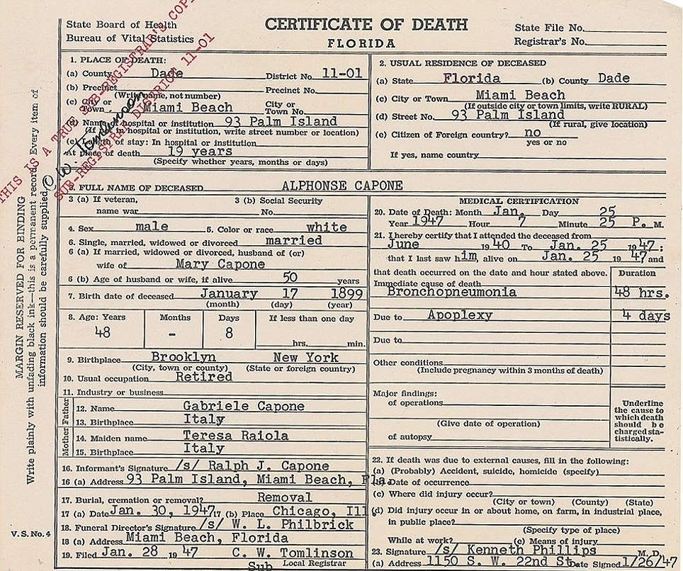 Death certificate of Al Capone