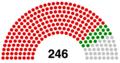Diagramme répartition des voix pour l'élection du président de la Confédération de 2017.png