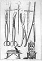 Dictionnaire universel de medecine, 1746 Wellcome L0029003.jpg