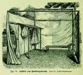 Die Frau als Hausärztin (1911) 054 Luftbad zum Familiengebrauch.png