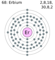 Electron shell 068 erbium.png