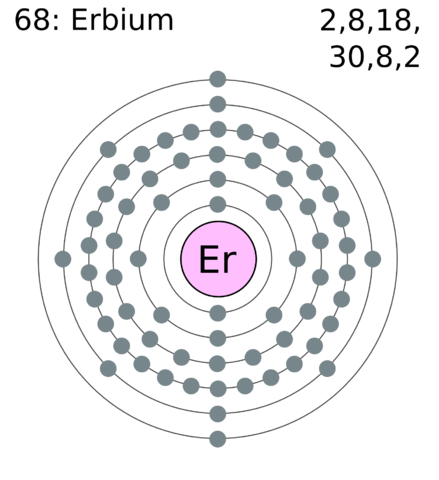 Erbium Bohr Diagram Trusted Wiring Diagram