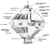 Explorer 7 - cutaway
