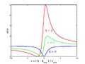 Fano-resonance-scs.png