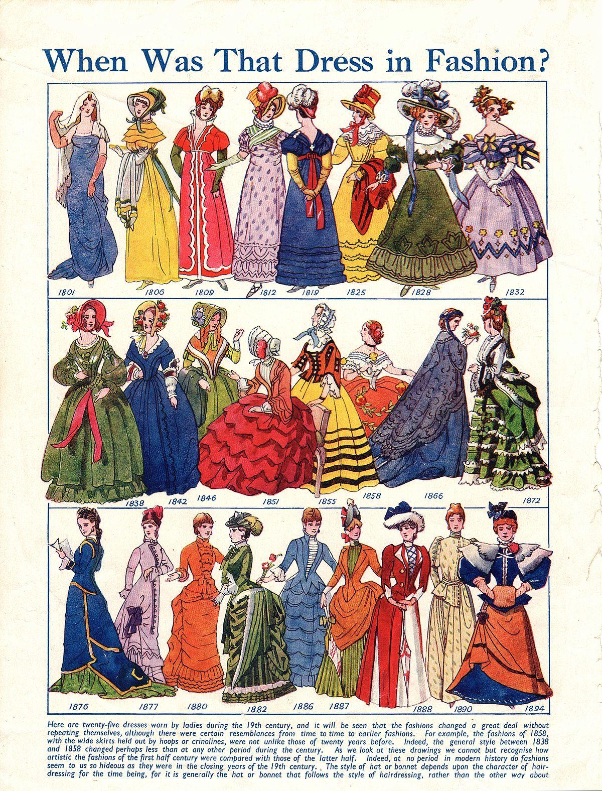 d136c063c882a الموضة الفيكتورية - ويكيبيديا، الموسوعة الحرة