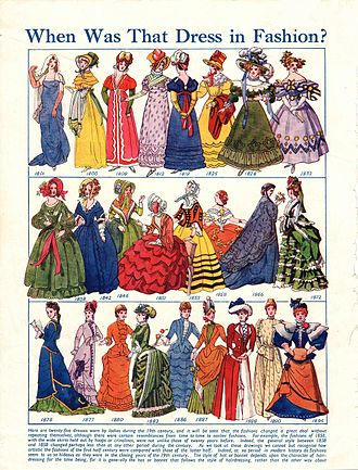 Victorian fashion - Illustration depicting fashions throughout the 19th century