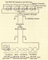 Fig. 47 Thuy series system, Diagram of connections.png