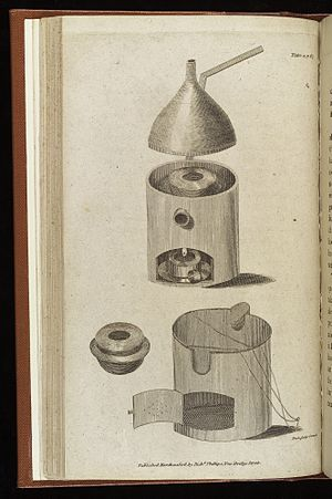 Fumigation apparatus for use on ships, c. 1806 Wellcome L0038431.jpg