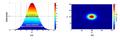 Gaussian Laser Beam.png