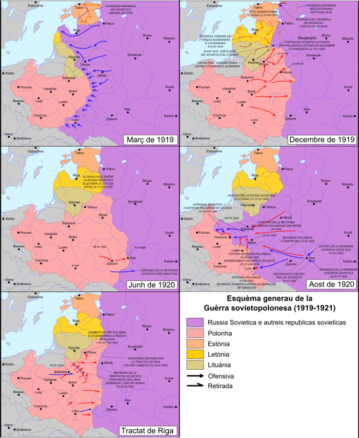 5 stages in the Polish-Soviet War. Guerra Sovietopolonesa (1919-1921).png