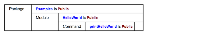 HelloWorld.definition.cap.png
