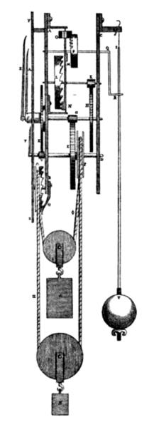 File:Huygens first pendulum clock.png