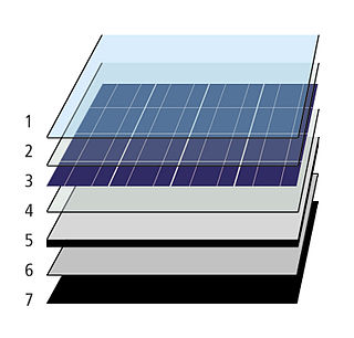 Photovoltaic thermal hybrid solar collector