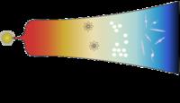 Schéma représentant quelques points-clés de l'évolution de notre univers.Légende: 1: Big Bang. 2: Inflation cosmique. 3: Nucléosynthèse. 4: Formation des galaxies.