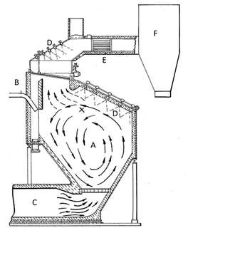 Flash reactor - A figure of the inside of a flash reactor. Gas enters at C circulates inside A, is cooled down by D. Feed enters at B and exits at E and F