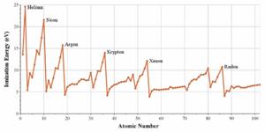 hvad betyder kalium argon dating