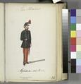 Italy, San Marino, 1870-1900 (NYPL b14896507-1512114).tiff