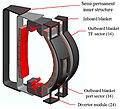 K-DEMO blanket toroidal segmentation.jpg