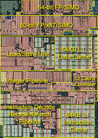 AMD 10h - K10 single core with overlay description, excluding the L2 cache array.