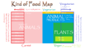 Kind of Food Map.png