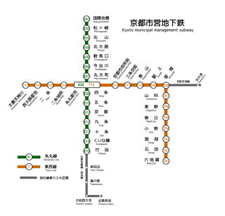 Kyoto Municipal Subway