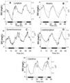 Light-Dependent-Electrogenic-Activity-of-Cyanobacteria-pone.0010821.s002.tif