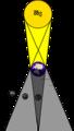 Lunar eclipse-ka.png