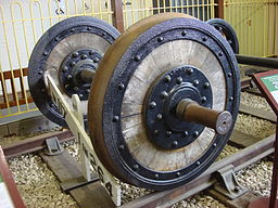 Mansell wheel set