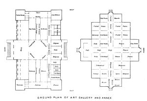 Memorial Hall (Philadelphia) - Ground plan of Art Gallery and Annex (1876).