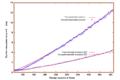 Mignotte speed comparison 2.png
