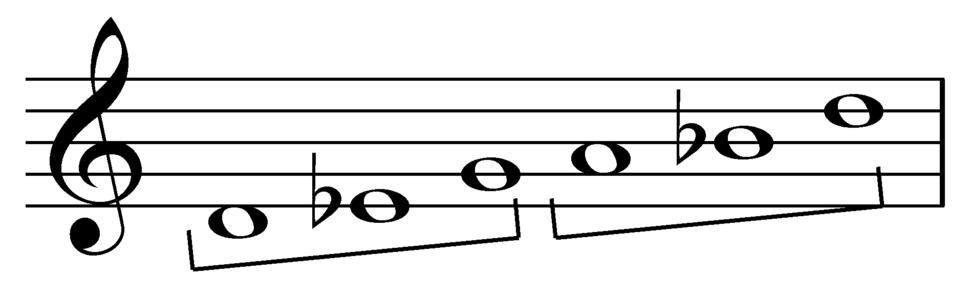 Miyako-bushi scale