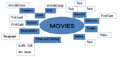 Movie Info Model.png