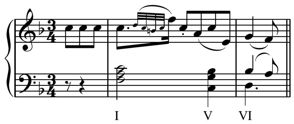 Mozart - Sonata in C Major, K. 330, 2nd Movement deceptive cadence