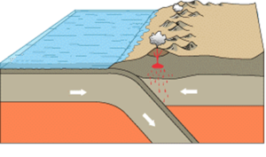 what causes earthquakes? | Astronomy and Geography