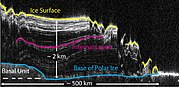 PIA13164 North Polar Cap Cross Section, Annotated Version