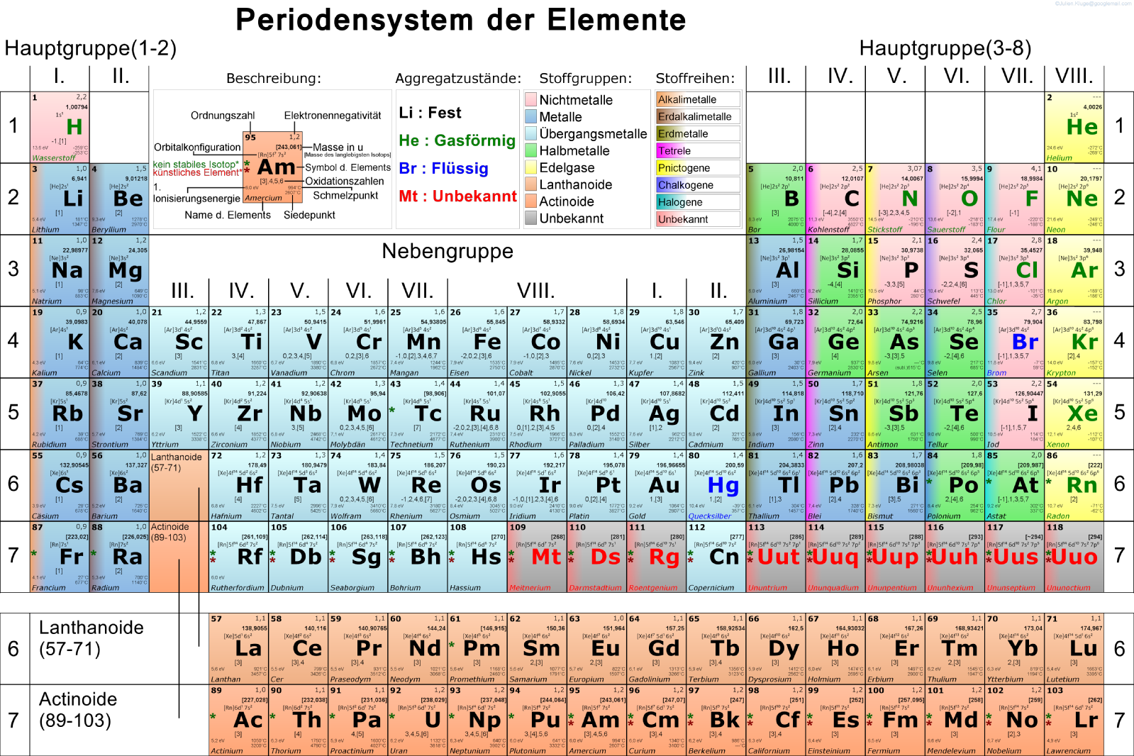 Tritium periodic table image collections periodic table images nelson chemistry periodic table image collections periodic table periodic table pe image collections periodic table images gamestrikefo Image collections