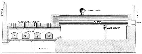 PSM V41 D372 Hoyt spent tan furnace for leather processing.jpg