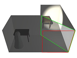 Pepper's ghost - If the mirror-image room (left) is darkened, it does not reflect well in the glass. The empty room (top) is brightly lit, making it very visible to the viewer.