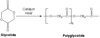 Polyglycolide - Ring-opening polymerization of glycolide to polyglycolide