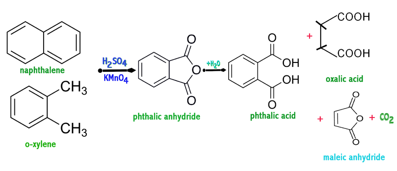 File:Phthalic acid Synthesis 1.png