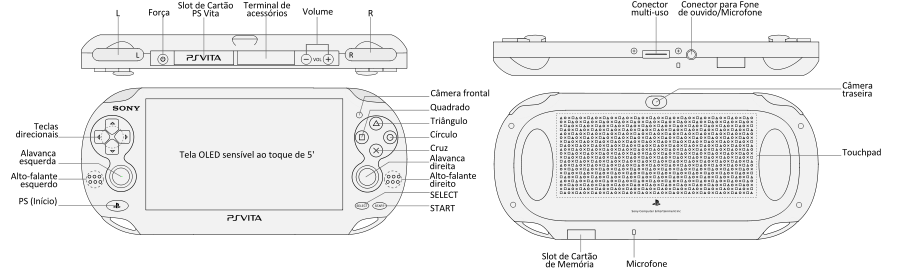 PlayStation Vita Portuguese Layout.svg