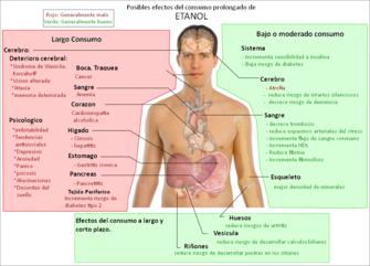 que es salud emocional wikipedia