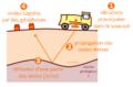 Principe-sismique-reflexion.png