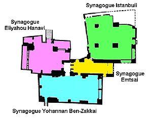 https://upload.wikimedia.org/wikipedia/commons/thumb/2/27/Quatre_syna_Jerusalem-fr.jpg/300px-Quatre_syna_Jerusalem-fr.jpg